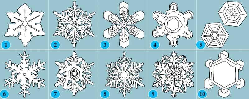 Выберите снежинку и узнайте о себе много нового!